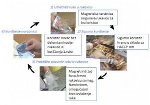 Higijenska rukavica za ugostiteljstvo